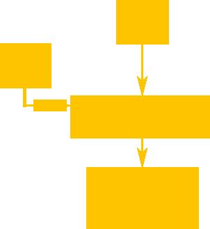 Synoptique de fabrication